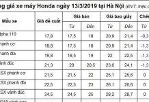 Bảng giá xe máy Honda 13/3/2019