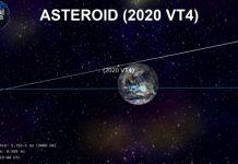 Mô phỏng hành trình của 2020 VT4 hôm 13.11. Ảnh: ATLAS